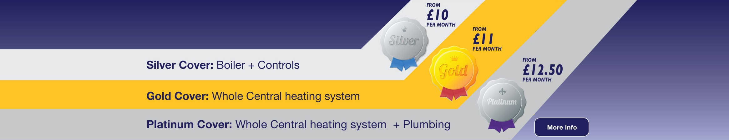 SOS Cover Plan Bramhall