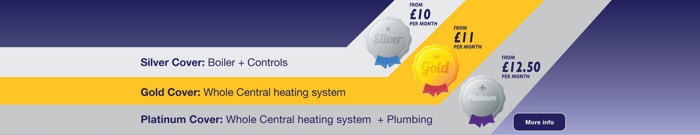 Central Heating System Macclesfield